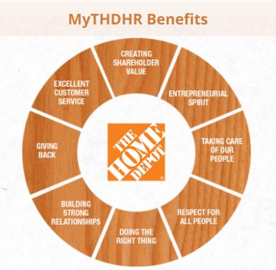 MyTHDHR Benefits